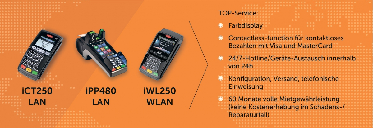 Die besten Kreditkarten-Konditionen – exklusiv durch die Telenorma AG und dem Hygiene-Netzwerk